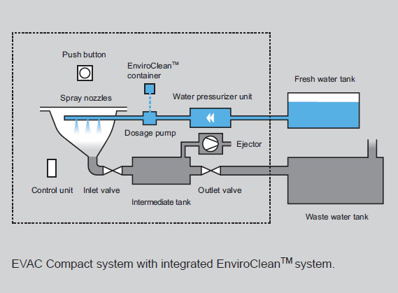 Enviroclean_‫schematic drawing