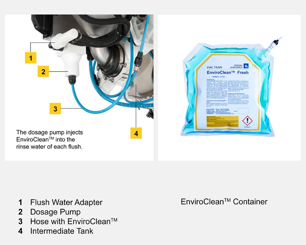 Homepage_EnviroClean_Text zugeschnitten