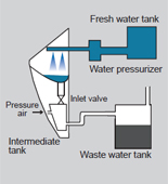 Urinal_HiW_Compact_picture