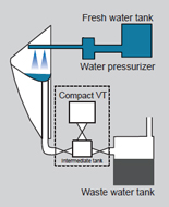 Urinal_Hiw_Transfer_picture